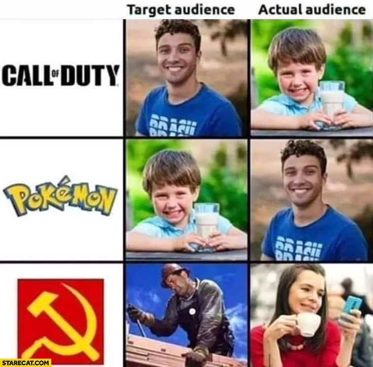 Target audience vs actual audience Call of Duty, Pokemon, communism