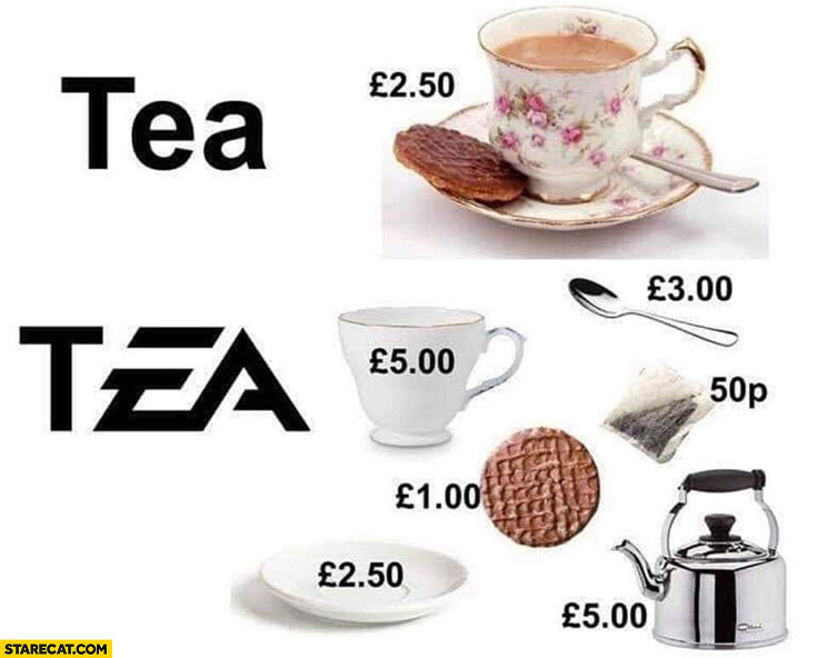 Tea vs Electronic Arts EA tea DLC everything paid extra