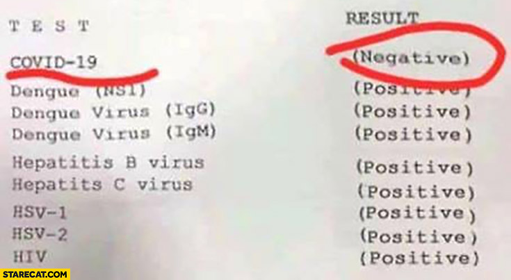Test for Covid-19 negative, all other diseases positive