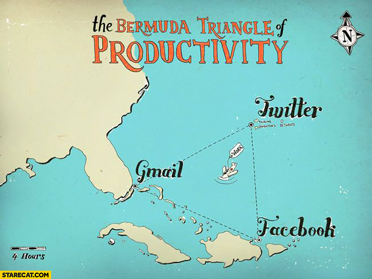 The bermuda triangle of productivity facebook gmail twitter