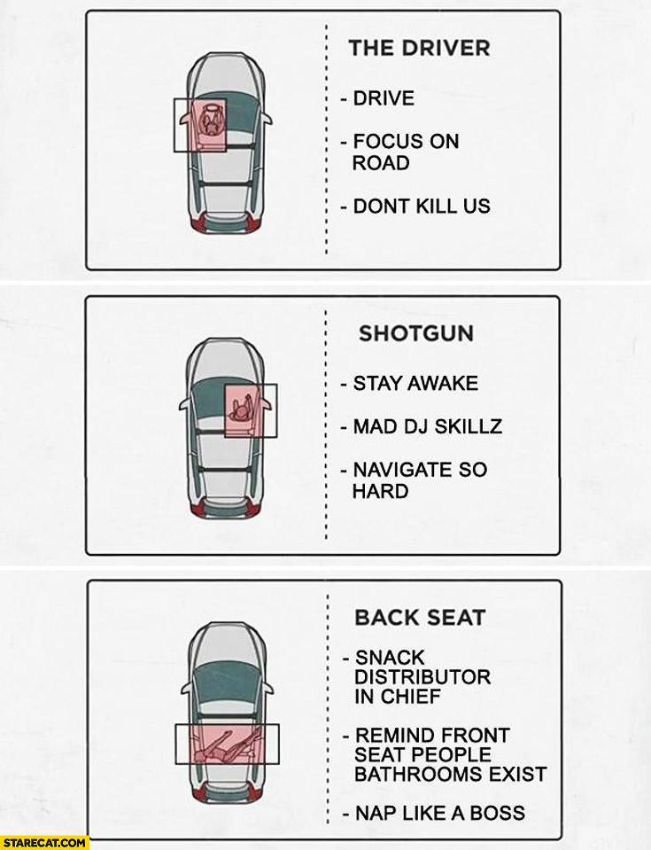 The driver: drive, don't kill us, shotgun: mad dj skillz, navigate so hard back seat: nap like a boss, snack distributor, remind front people bathrooms exist
