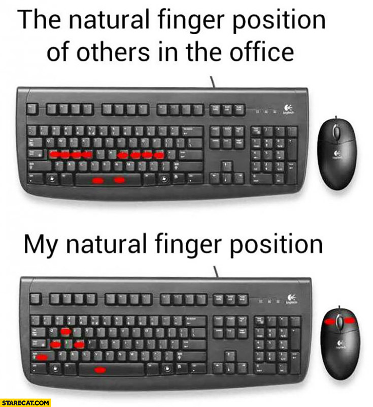 The natural finger position of others in the office vs my natural finger position gaming