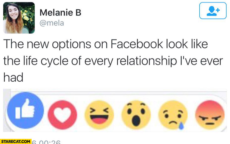 The new options on facebook look like life cycle of every relationship I've ever had: like, love, happy, wow, sad, angry