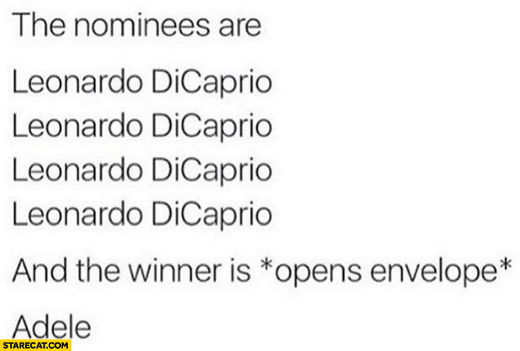 The nominees are: Leonardo DiCaprio x4 and the winner is Adele