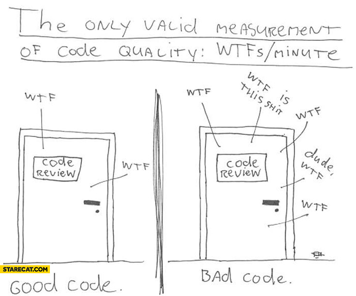 The only valid measurement of code quality WTFs per minute