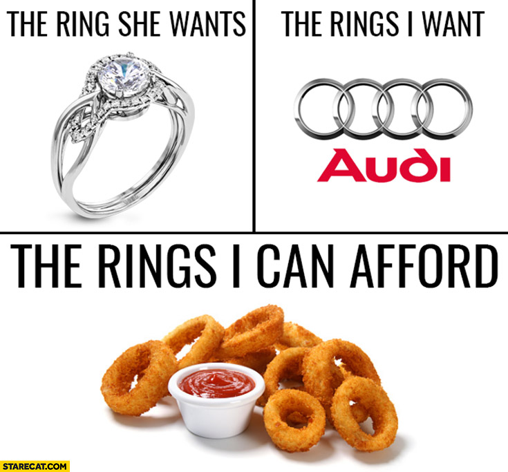 The ring she wants – wedding ring, the rings I want – Audi, the rings I can afford – onion rings