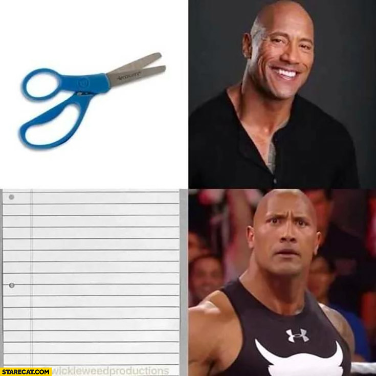 The Rock beats scissors but loses to paper