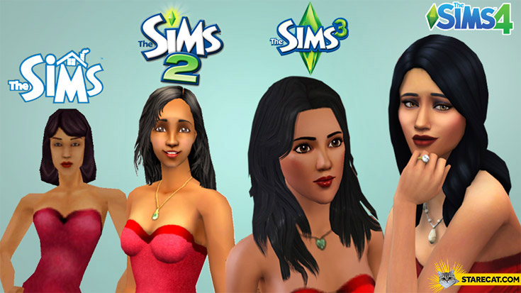 The Sims evolution