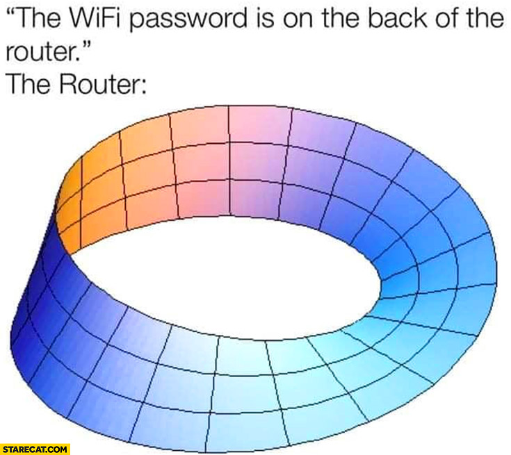 The wifi password is on the back of the router, the router circular