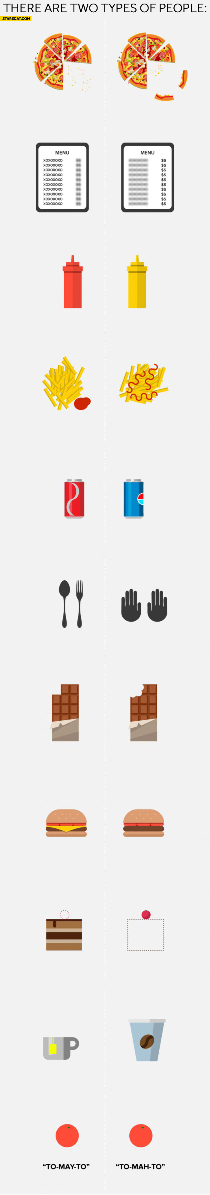 There are two types of people food