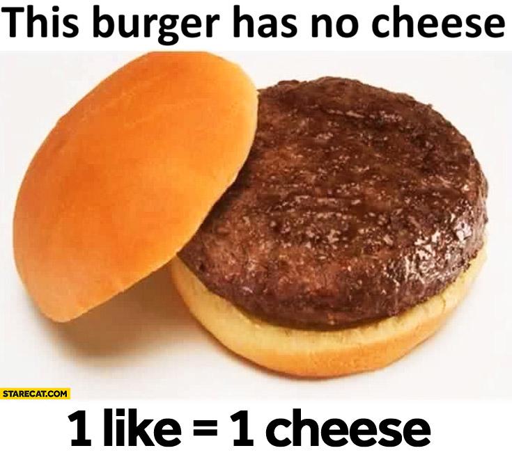 This burger has no cheese: 1 like = 1 cheese