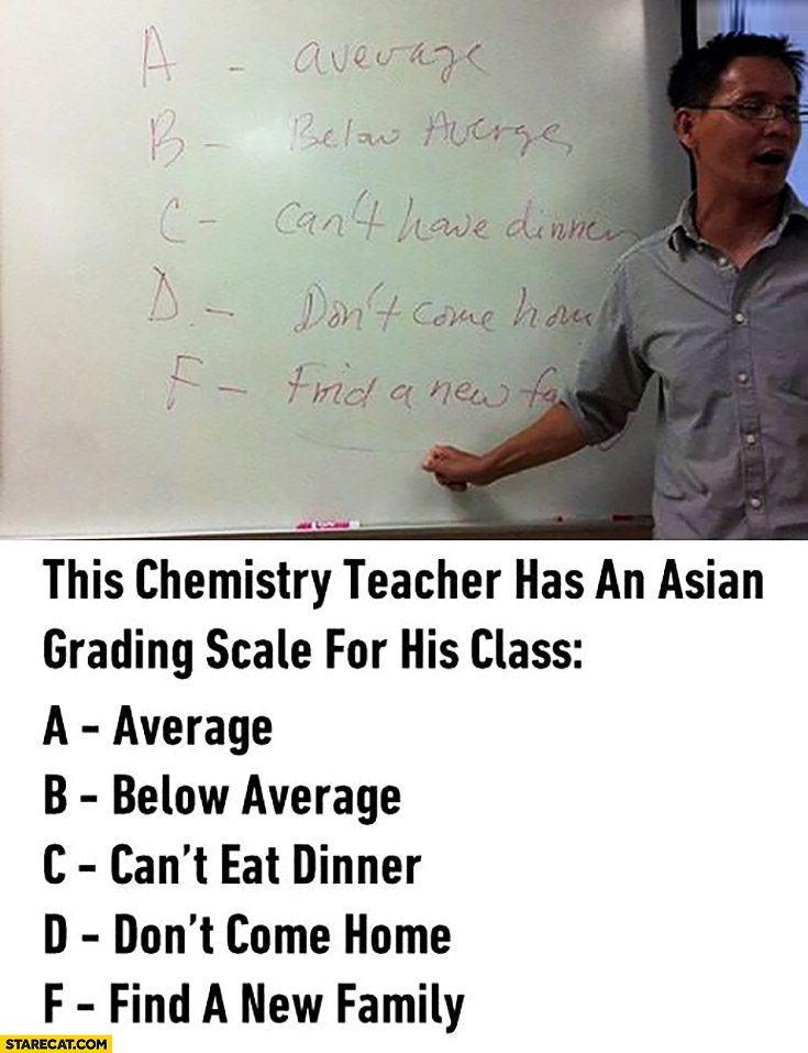 This chemistry teacher has an asian grading scale for his class: A – average, B – below average, C – can't eat dinner, D – don't come home, F – find a new family