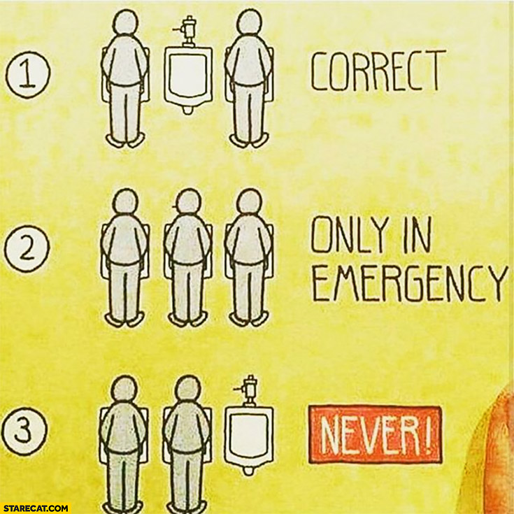 Three urinals golden rule: correct only in emergency, never next to each other when other urinal is free