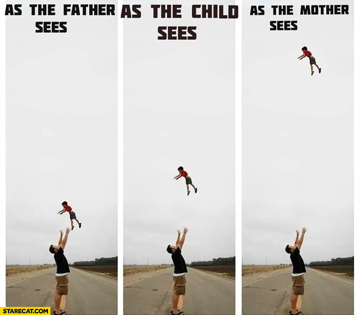 Throwing kid as the father sees, as the child sees, as the mother sees comparison