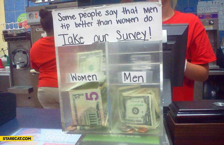 Tipping women vs men