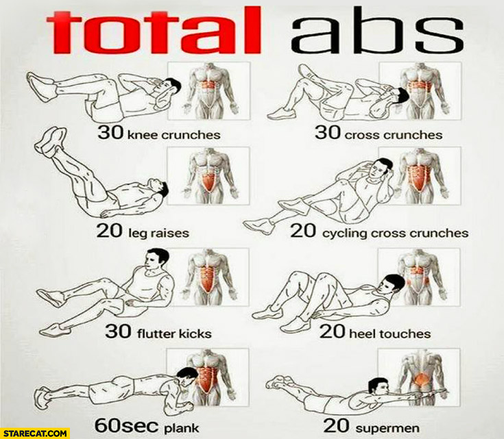 Total ABS training plan