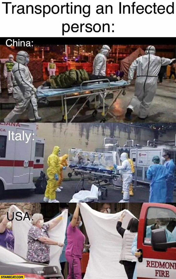 Transporting an infected person China, Italy, USA comparison corona virus