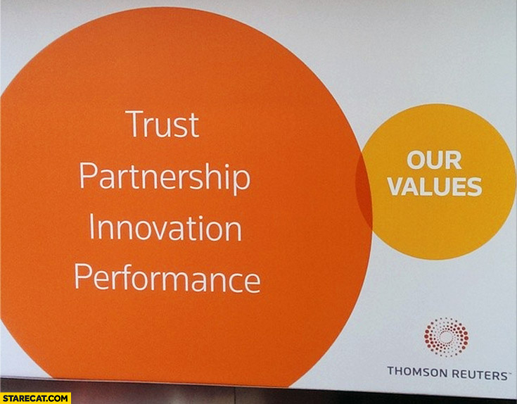Trust partnership innovation performance our values circles fail
