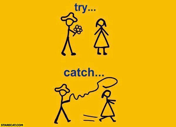 Try catch programming women drawing