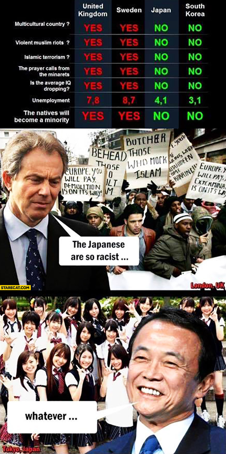 UK / Sweden / Japan / South Korea muslim immigrants unemployment comparison. The japanese are so racist, whatever