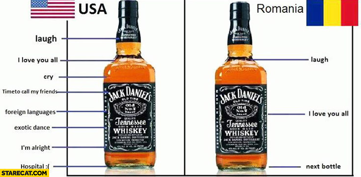 USA Romania drinking Jack Daniels comparison