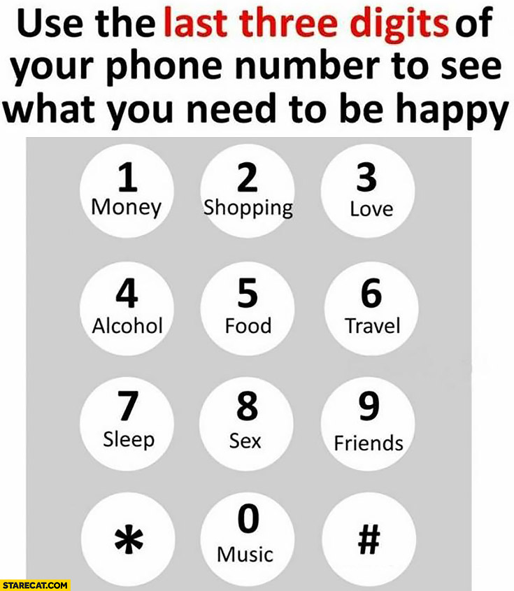 Use the last three digits of your phone number to see what you need to be happy