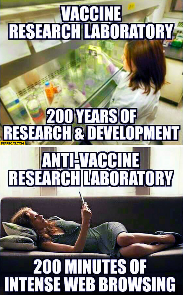 Vaccine research laboratory 200 years of research and development anti-vaccine research laboratory 200 minutes of intense web browsing