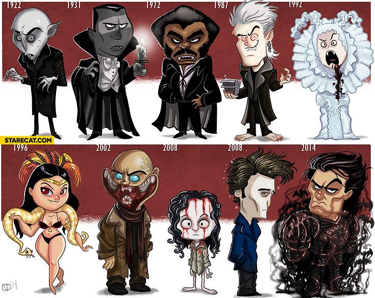 Vampires evolution