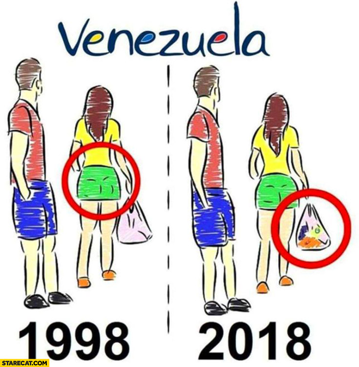 Venezuela 1998 looking at a girl 2018 looking at her food