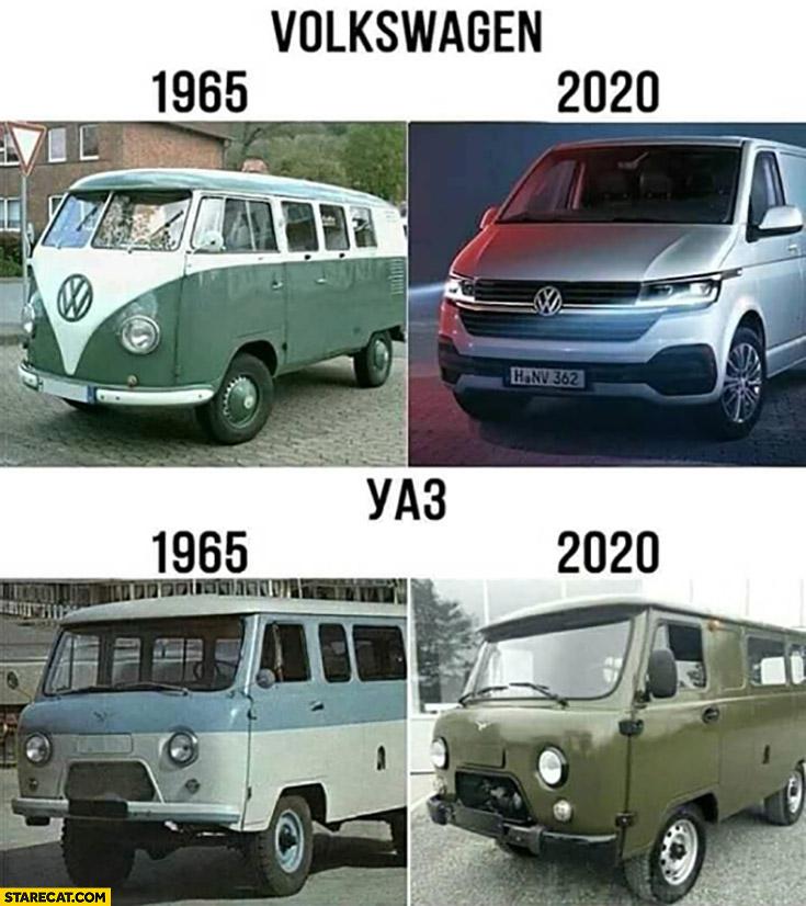 Volkswagen transporter 1965 vs 2020 ya3 1965 vs 2020 no change