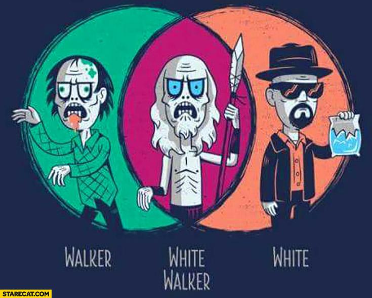 Walker, Walker White, White Breaking Bad