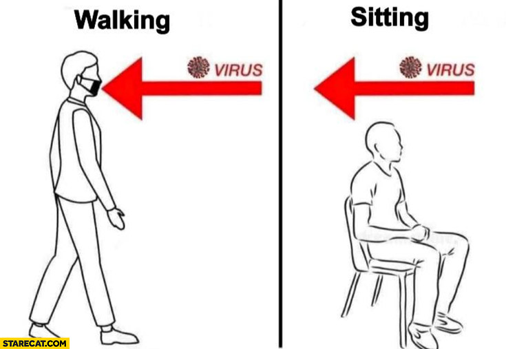 Walking vs sitting to avoid virus coronavirus comparison