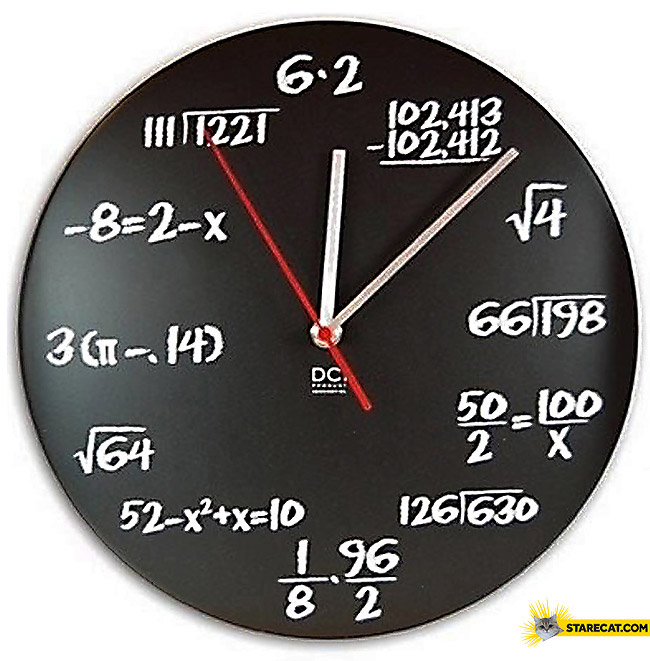 Wall clock for a mathematician