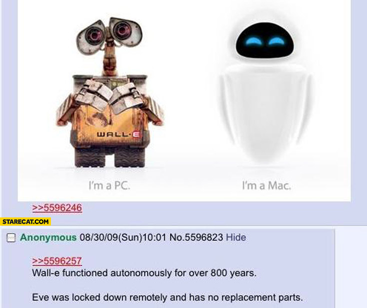 Wall-E functioned autonomously for over 800 years eve was locked down remotely and has no replacement parts PC mac