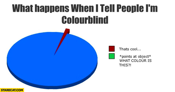 What happens when I tell people I'm colorblind points at object what colour is this? graph