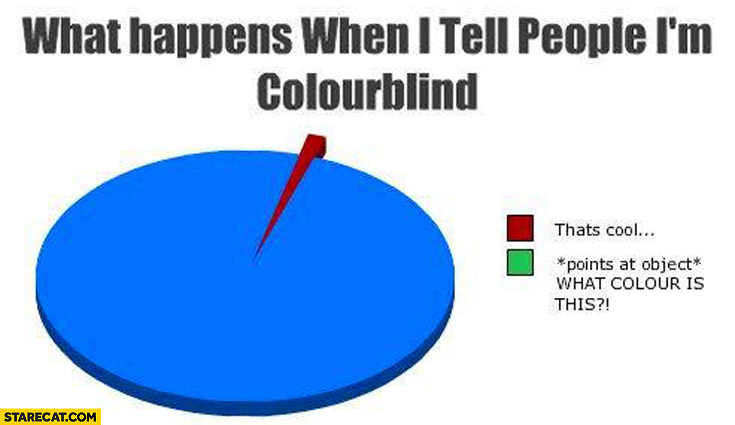 What happens when I tell people I'm colorblind: that's cool points at object what color is this graph