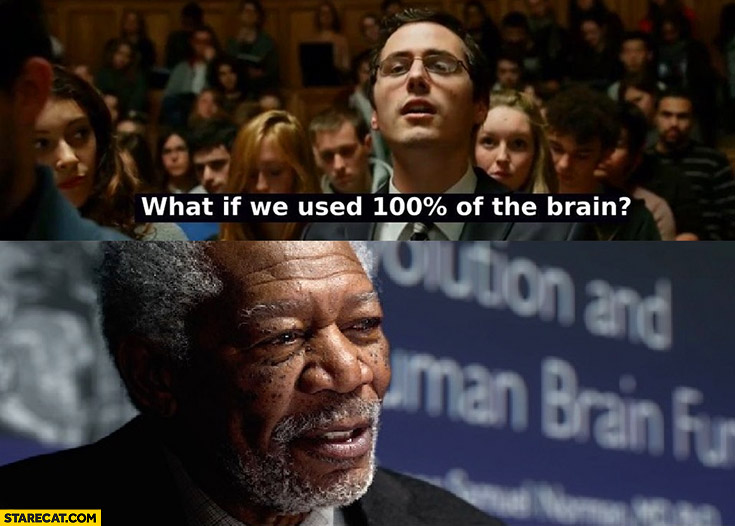 What if we used 100 percent of the brain? Meme original