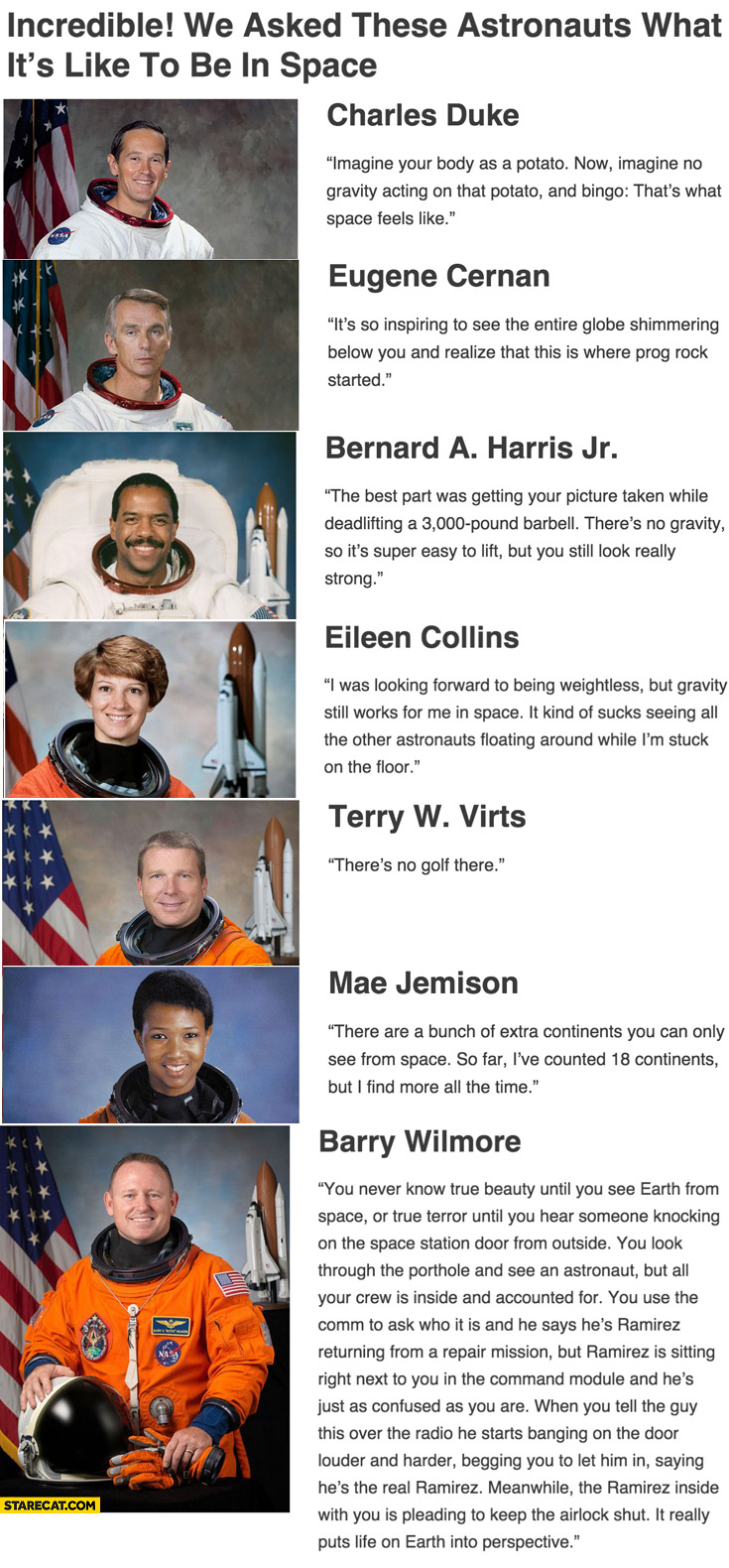 What it's like to be in space astronauts answers