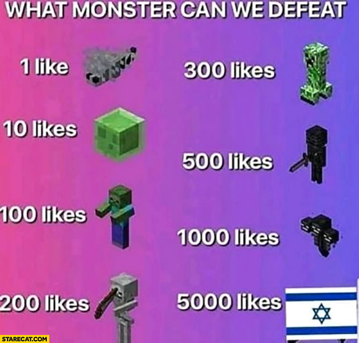 What monster can we defeat Minecraft 5000 likes Israel