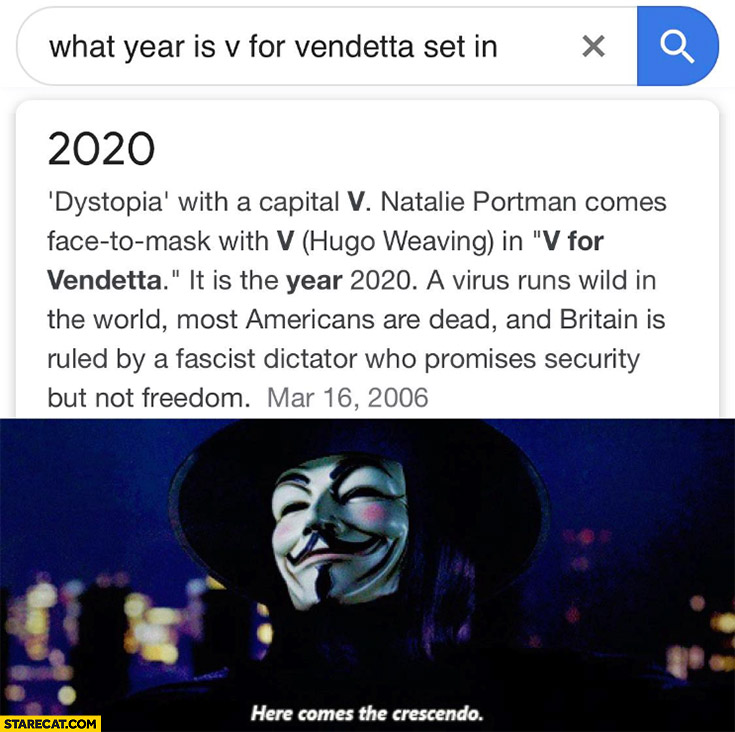 What year is v for Vandetta set in 2020 here comes the crescendo
