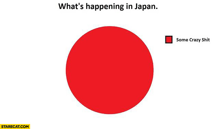 What's happening in Japan some crazy shit