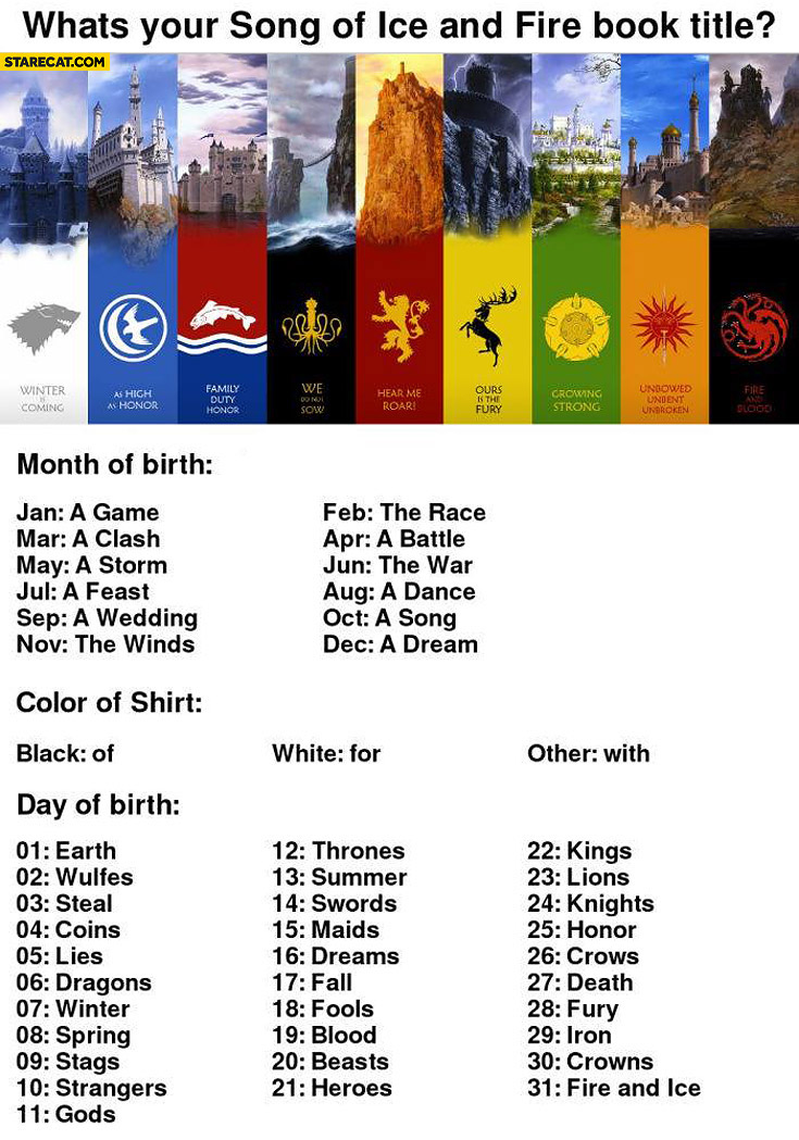 What's your song of ice and fire book title – month of birth, color of shirt, day of birth
