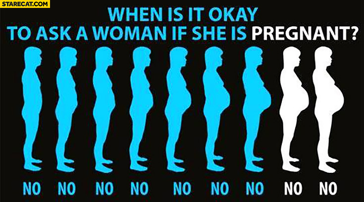 When is it okay to ask a woman if she is pregnant? Graph: never no all the time