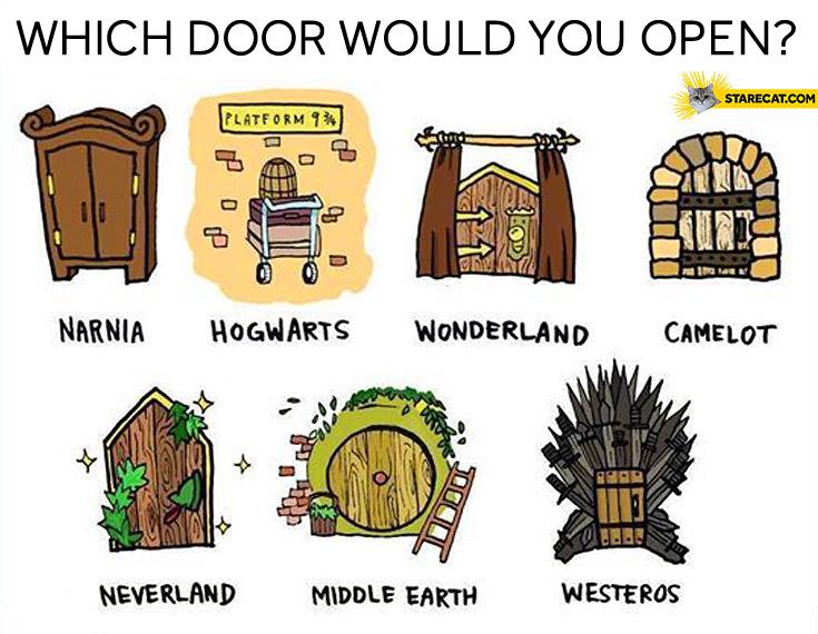 Which door would you open?