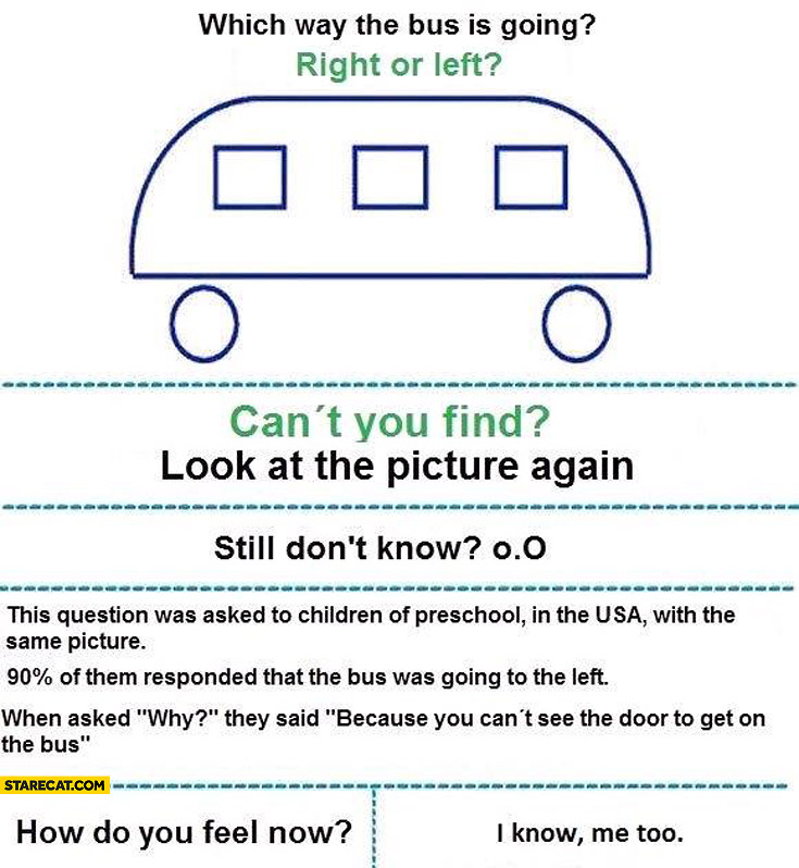 Which way the bus is going right or left