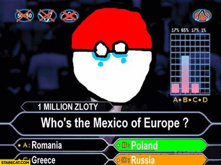 Who's the Mexico of Europe poland polandball