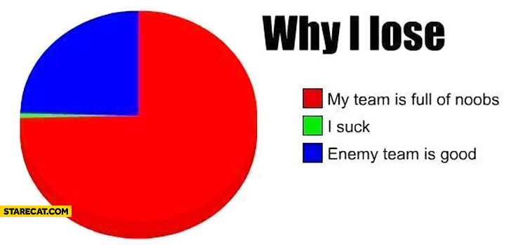 Why I loose my team is full of noobs
