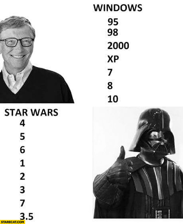 Windows naming: 95, 98, 2000, XP, 7, 8, 10. Star Wars naming: 4, 5, 6, 1, 2, 3, 7, 3.5. Bill Gates Darth Vader