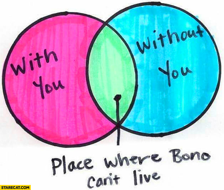 With you without you place where Bono can't live graph