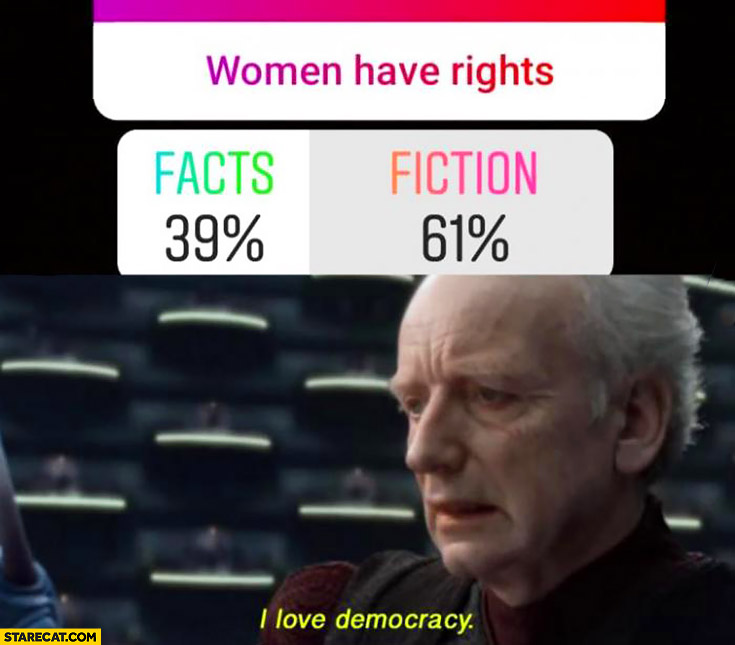 Women have rights: facts or fiction voting, I love democracy